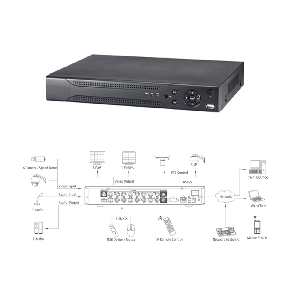 4 CH ENTRY LEVEL STANDALONE DVR